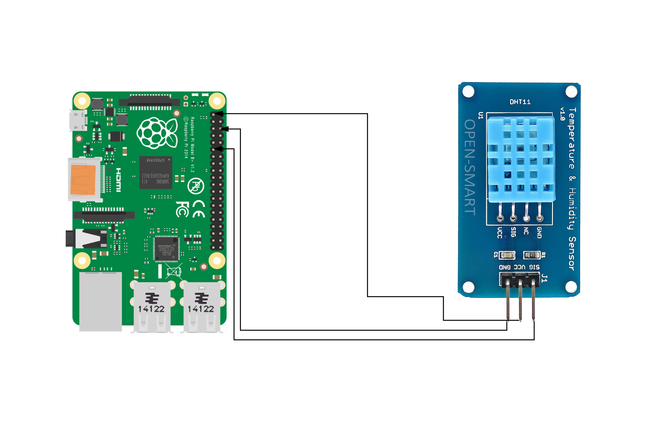 Terrific How To Setup Dht11 Humidity Temperature Sensor On Raspberry Pi Wiring Digital Resources Indicompassionincorg